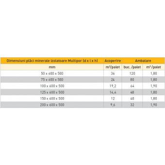 Blocuri Multipor 125 mm*500mm*600mm (48)  (1m3=26.67buc)